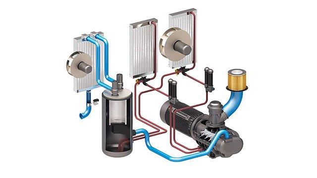 Контур циркуляции воздуха и охлаждающей жидкости компрессоров Kaeser